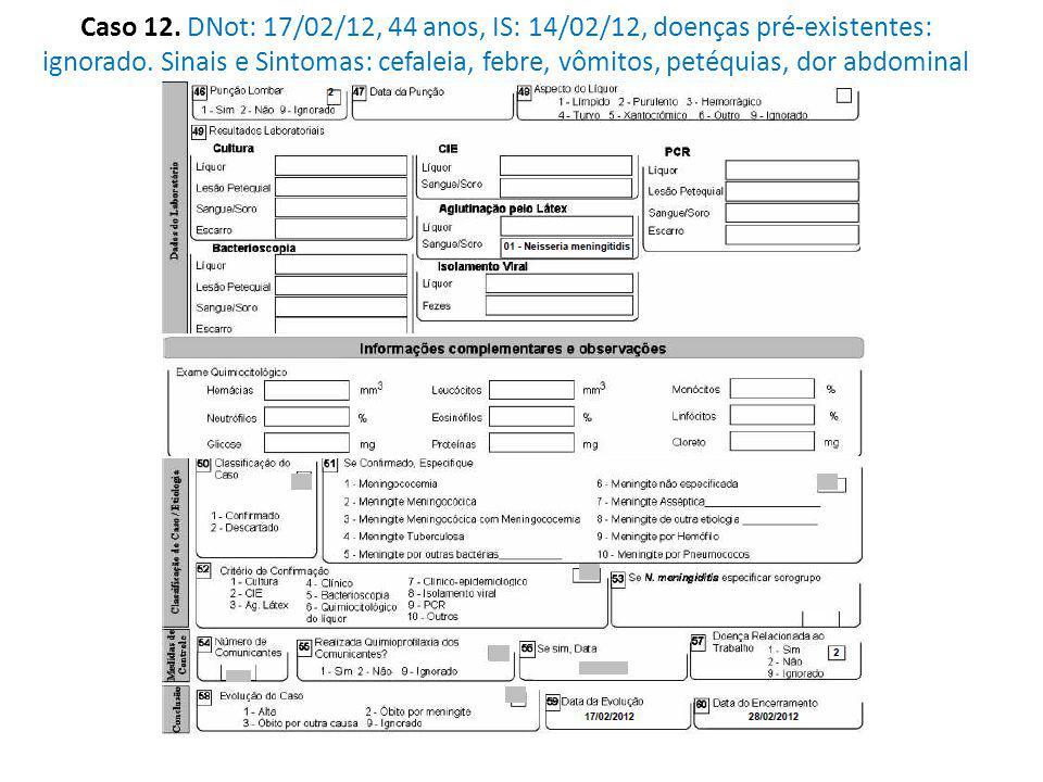 Caso 12. DNot: 17/02/12, 44 anos, IS: 14/02/12, doenças pré-existentes: ignorado.
