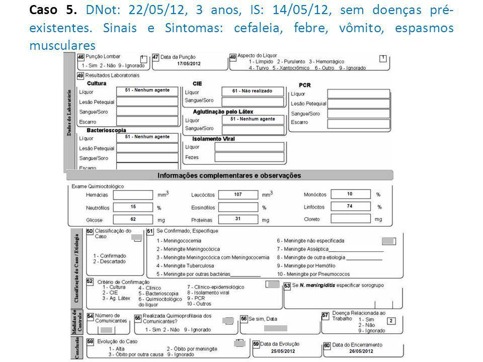 Caso 5. DNot: 22/05/12, 3 anos, IS: 14/05/12, sem doenças pré- existentes.