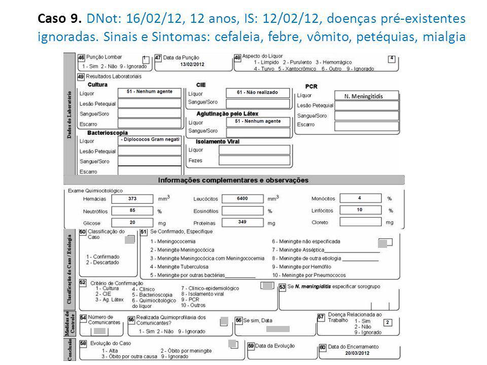 Caso 9. DNot: 16/02/12, 12 anos, IS: 12/02/12, doenças pré-existentes ignoradas.