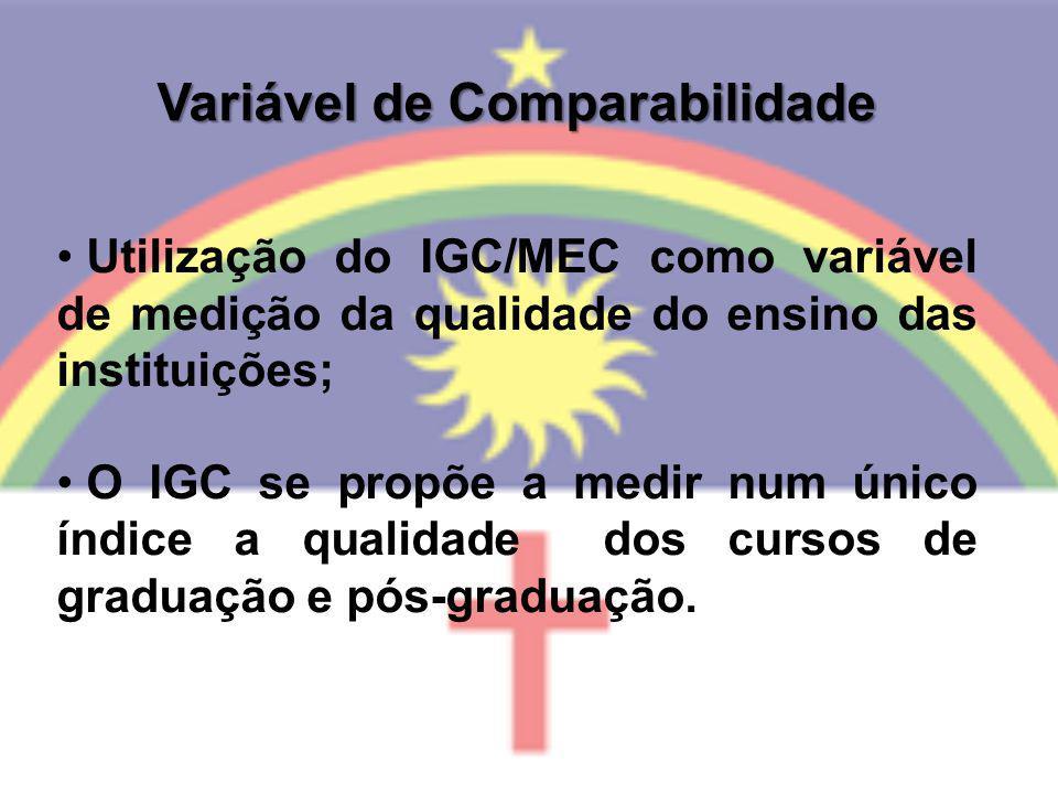 Variável de Comparabilidade Utilização do IGC/MEC como variável de medição da qualidade do ensino das instituições; O IGC se propõe a medir num único