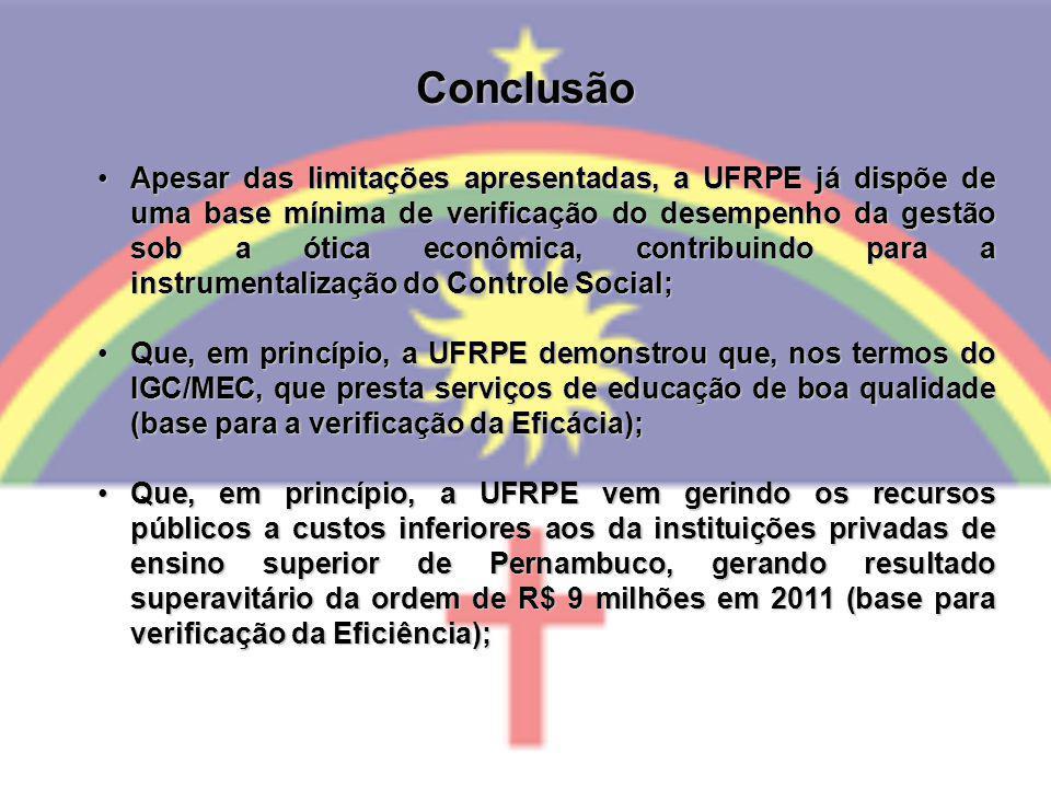 Conclusão Apesar das limitações apresentadas, a UFRPE já dispõe de uma base mínima de verificação do desempenho da gestão sob a ótica econômica, contr