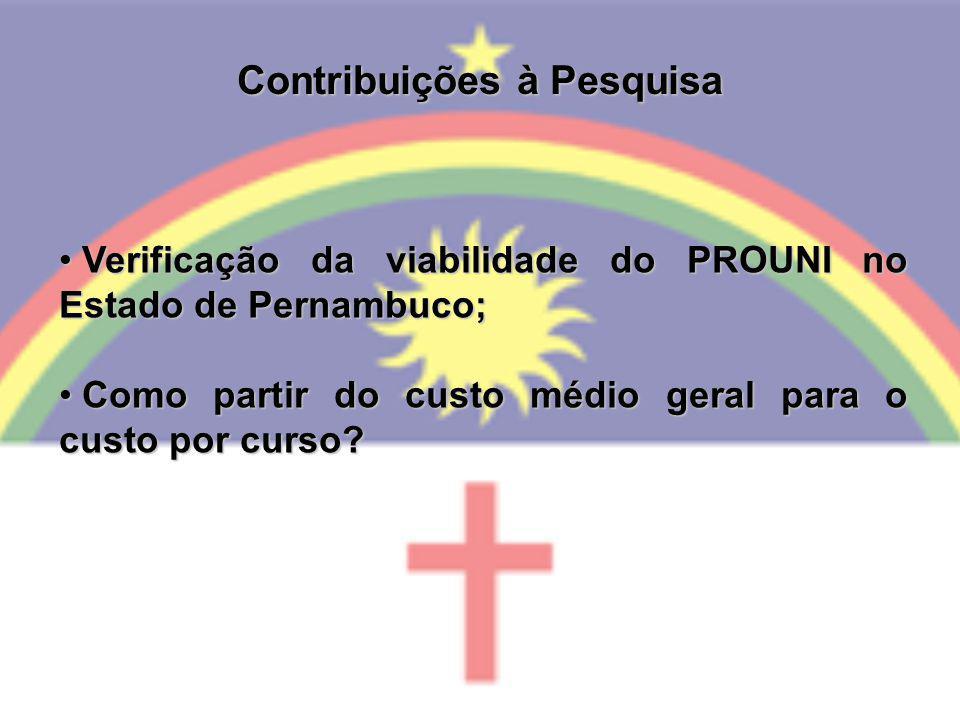 Contribuições à Pesquisa Verificação da viabilidade do PROUNI no Estado de Pernambuco; Verificação da viabilidade do PROUNI no Estado de Pernambuco; C