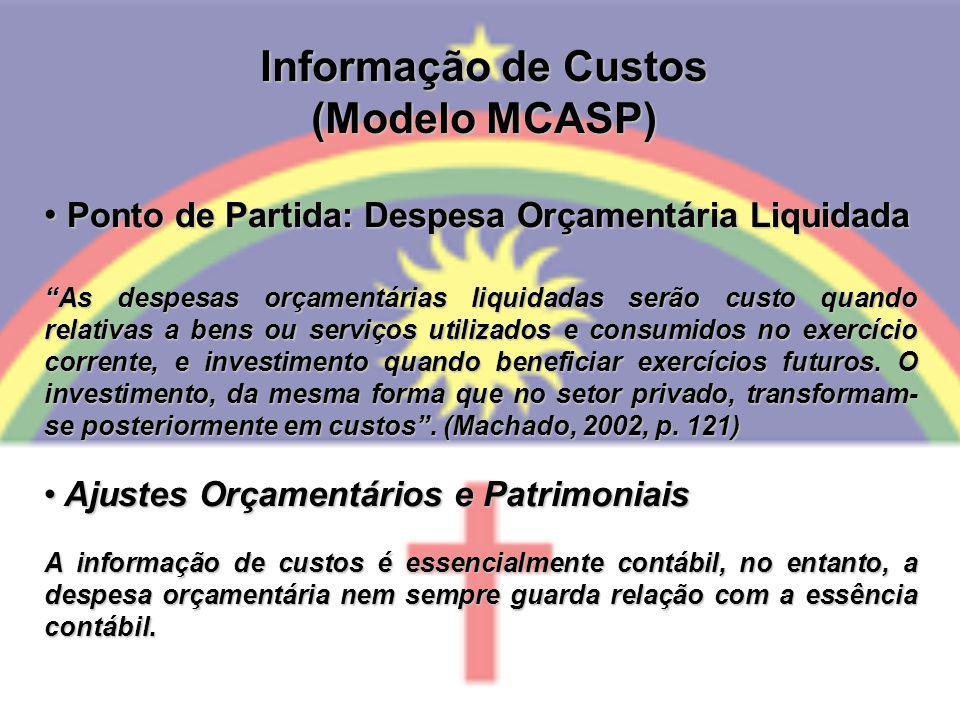 Informação de Custos (Modelo MCASP) Ponto de Partida: Despesa Orçamentária Liquidada Ponto de Partida: Despesa Orçamentária Liquidada As despesas orça