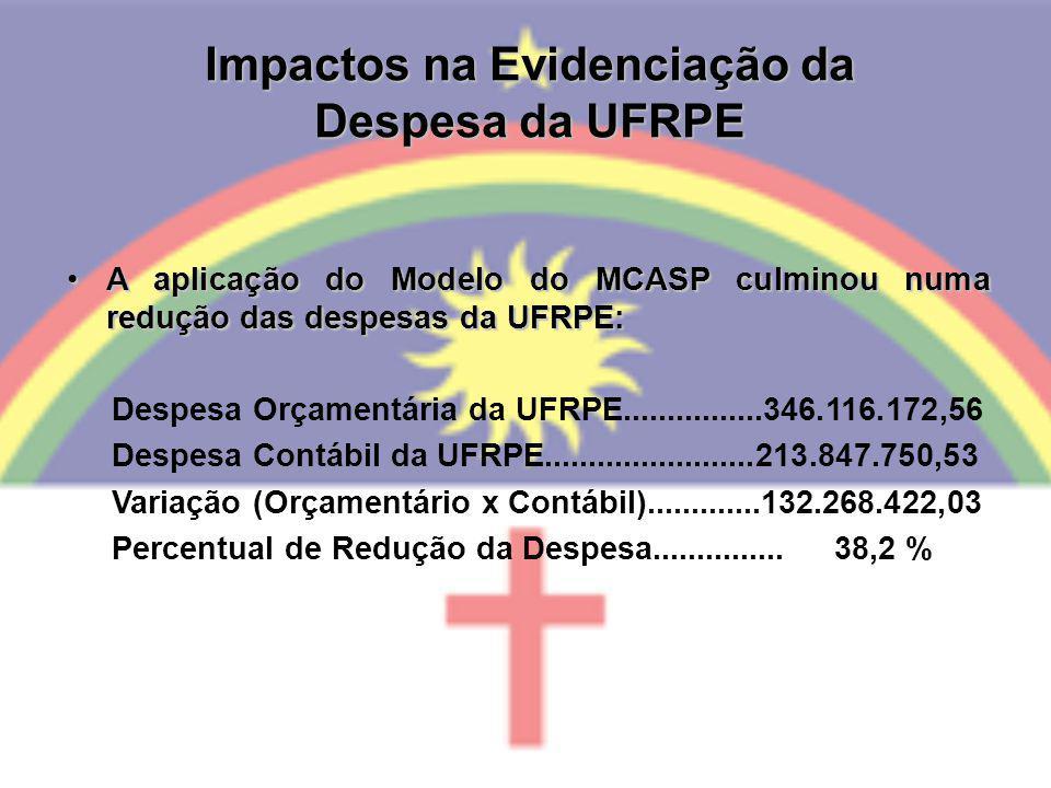 Contribuições à Pesquisa Verificação da viabilidade do PROUNI no Estado de Pernambuco; Verificação da viabilidade do PROUNI no Estado de Pernambuco; Como partir do custo médio geral para o custo por curso.