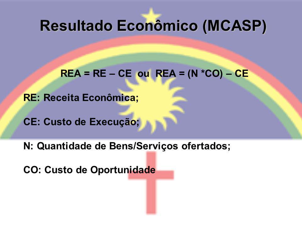 Resultado Econômico (MCASP) REA = RE – CE ou REA = (N *CO) – CE RE: Receita Econômica; CE: Custo de Execução; N: Quantidade de Bens/Serviços ofertados