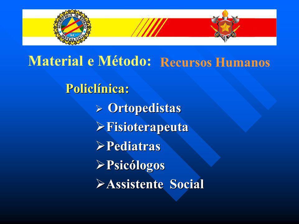 Material e Método: Divulgação: Homepage da 3ª Policlínica Cartazes Palestras