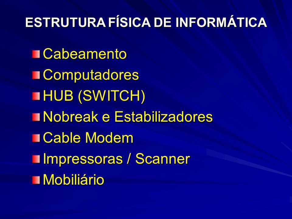 CabeamentoComputadores HUB (SWITCH) Nobreak e Estabilizadores Cable Modem Impressoras / Scanner Mobiliário ESTRUTURA FÍSICA DE INFORMÁTICA