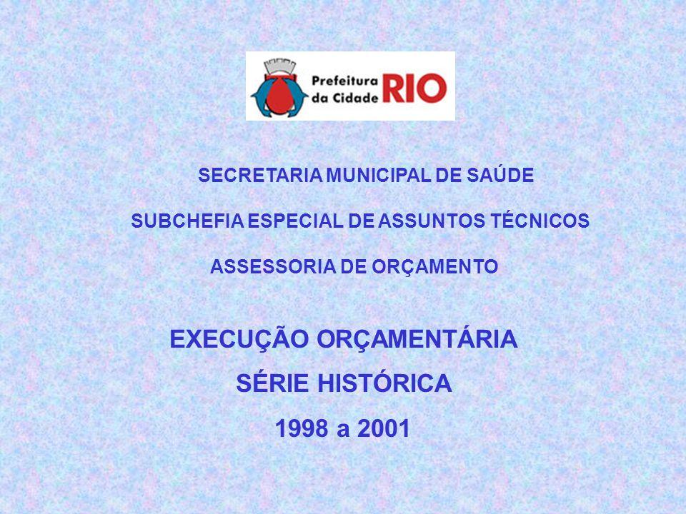EXECUÇÃO ORÇAMENTÁRIA SÉRIE HISTÓRICA 1998 a 2001 SECRETARIA MUNICIPAL DE SAÚDE SUBCHEFIA ESPECIAL DE ASSUNTOS TÉCNICOS ASSESSORIA DE ORÇAMENTO