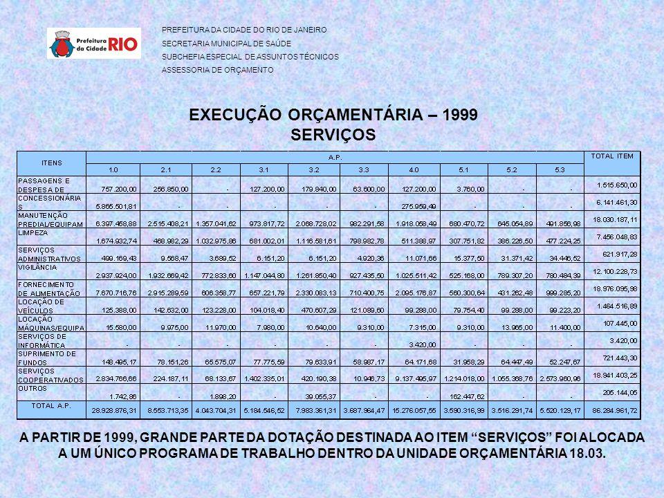 PREFEITURA DA CIDADE DO RIO DE JANEIRO SECRETARIA MUNICIPAL DE SAÚDE SUBCHEFIA ESPECIAL DE ASSUNTOS TÉCNICOS ASSESSORIA DE ORÇAMENTO EXECUÇÃO ORÇAMENTÁRIA – 1999 SERVIÇOS A PARTIR DE 1999, GRANDE PARTE DA DOTAÇÃO DESTINADA AO ITEM SERVIÇOS FOI ALOCADA A UM ÚNICO PROGRAMA DE TRABALHO DENTRO DA UNIDADE ORÇAMENTÁRIA 18.03.