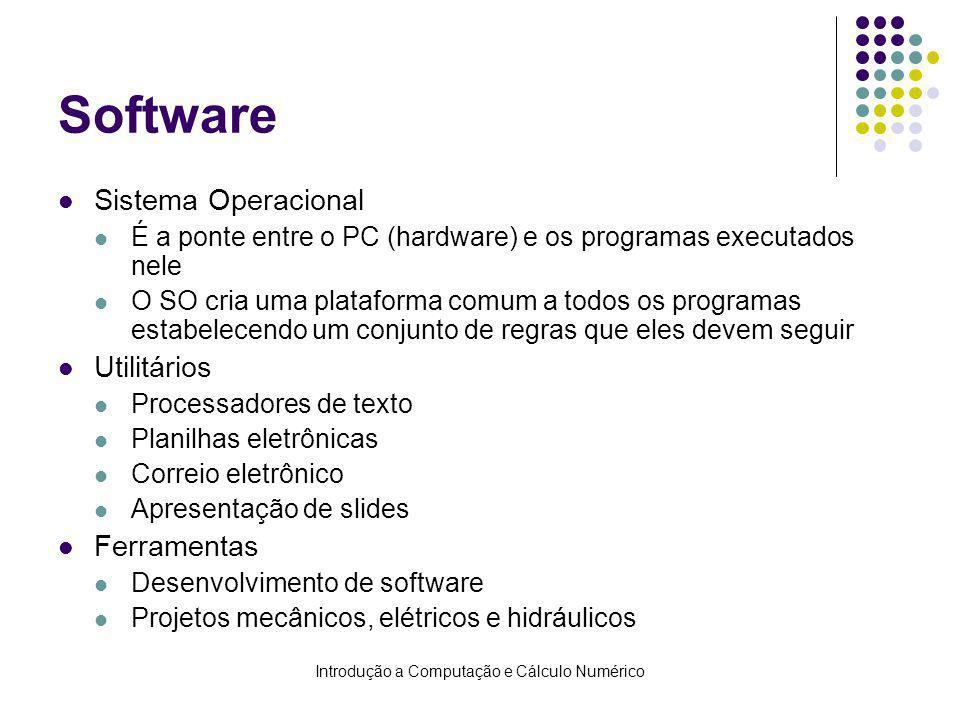Introdução a Computação e Cálculo Numérico Software Sistema Operacional É a ponte entre o PC (hardware) e os programas executados nele O SO cria uma p