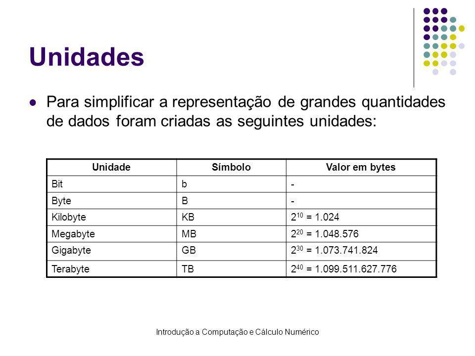 Introdução a Computação e Cálculo Numérico Unidades Para simplificar a representação de grandes quantidades de dados foram criadas as seguintes unidades: UnidadeSímboloValor em bytes Bitb- ByteB- KilobyteKB2 10 = 1.024 MegabyteMB2 20 = 1.048.576 GigabyteGB2 30 = 1.073.741.824 TerabyteTB2 40 = 1.099.511.627.776