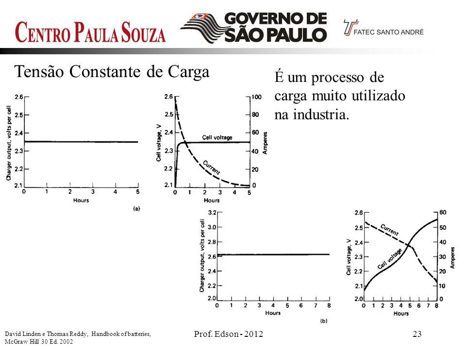 Prof. Edson - 201224 Deve-se observar a temperatura da bateria e utilizar o fator de correção.