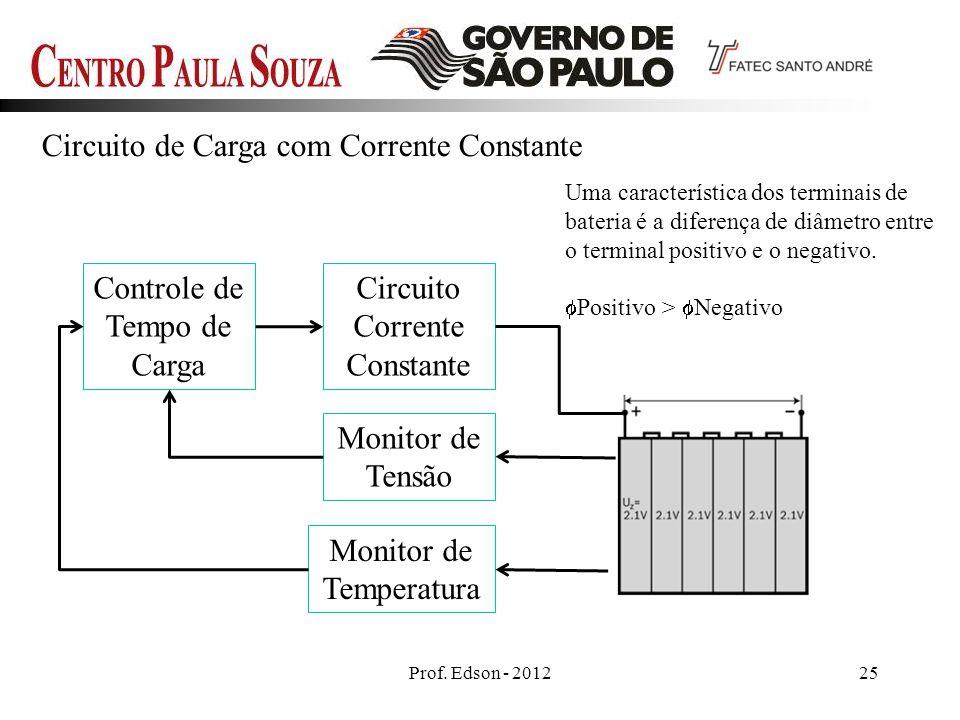 Prof. Edson - 201225 Circuito de Carga com Corrente Constante Circuito Corrente Constante Controle de Tempo de Carga Monitor de Tensão Monitor de Temp