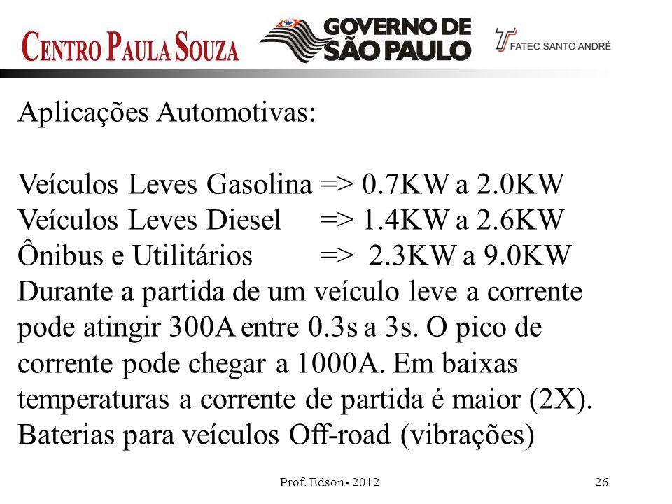 Prof. Edson - 201226 Aplicações Automotivas: Veículos Leves Gasolina => 0.7KW a 2.0KW Veículos Leves Diesel => 1.4KW a 2.6KW Ônibus e Utilitários => 2