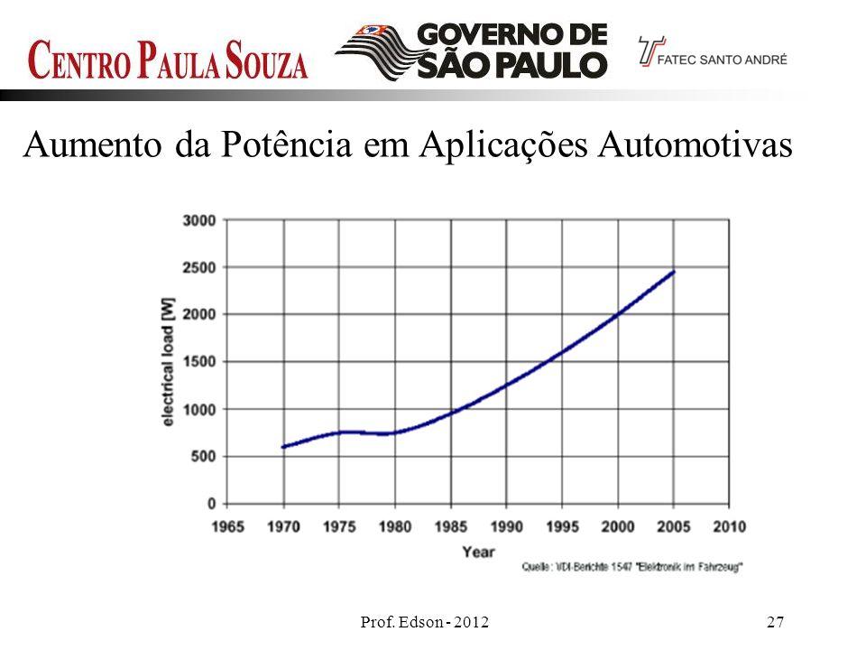 Prof. Edson - 201227 Aumento da Potência em Aplicações Automotivas