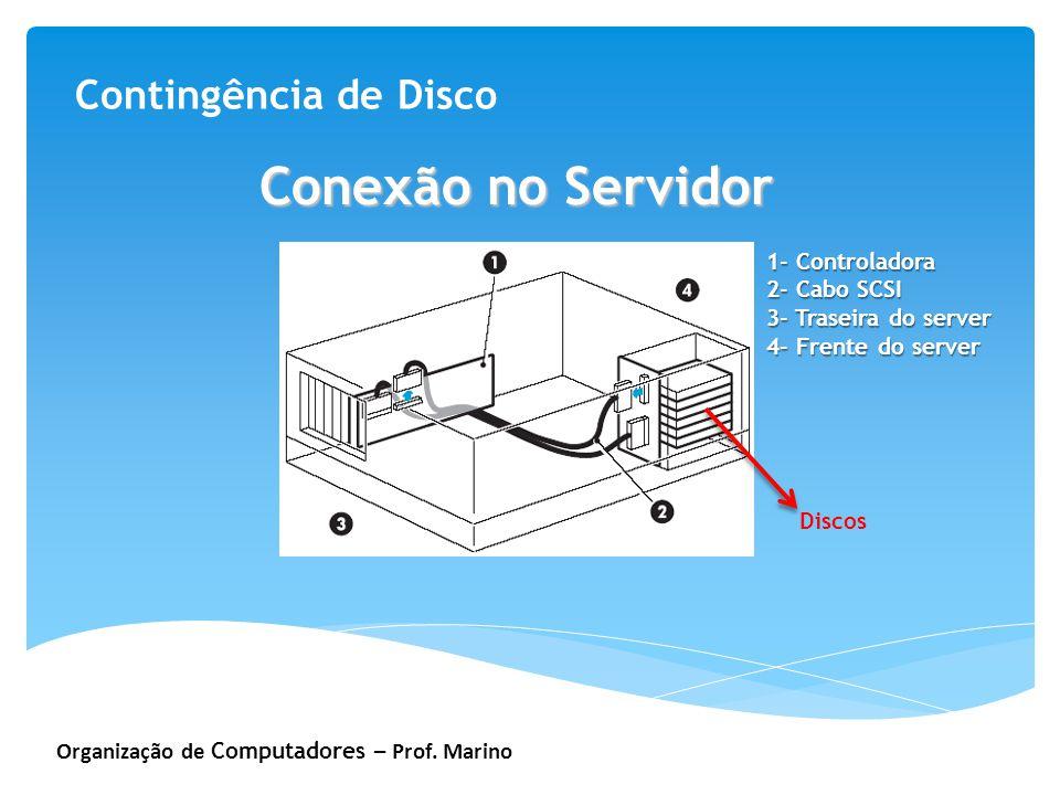 Organização de Computadores – Prof. Marino Contingência de Disco 1- Controladora 2- Cabo SCSI 3- Traseira do server 4- Frente do server Discos Conexão