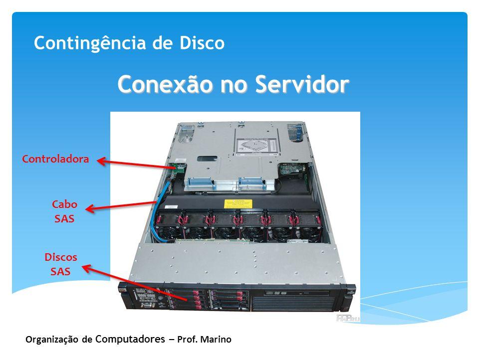 Organização de Computadores – Prof. Marino Contingência de Disco Conexão no Servidor Controladora Cabo SAS Discos SAS