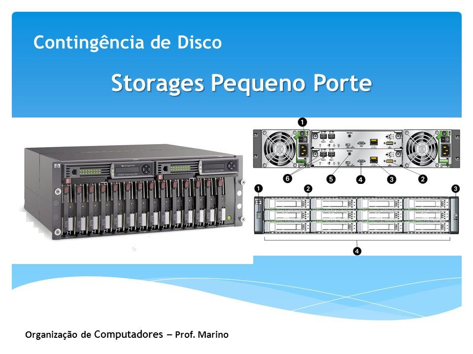 Organização de Computadores – Prof. Marino Contingência de Disco Storages Pequeno Porte