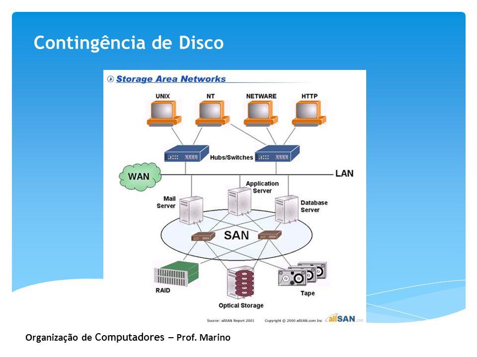 Organização de Computadores – Prof. Marino Contingência de Disco