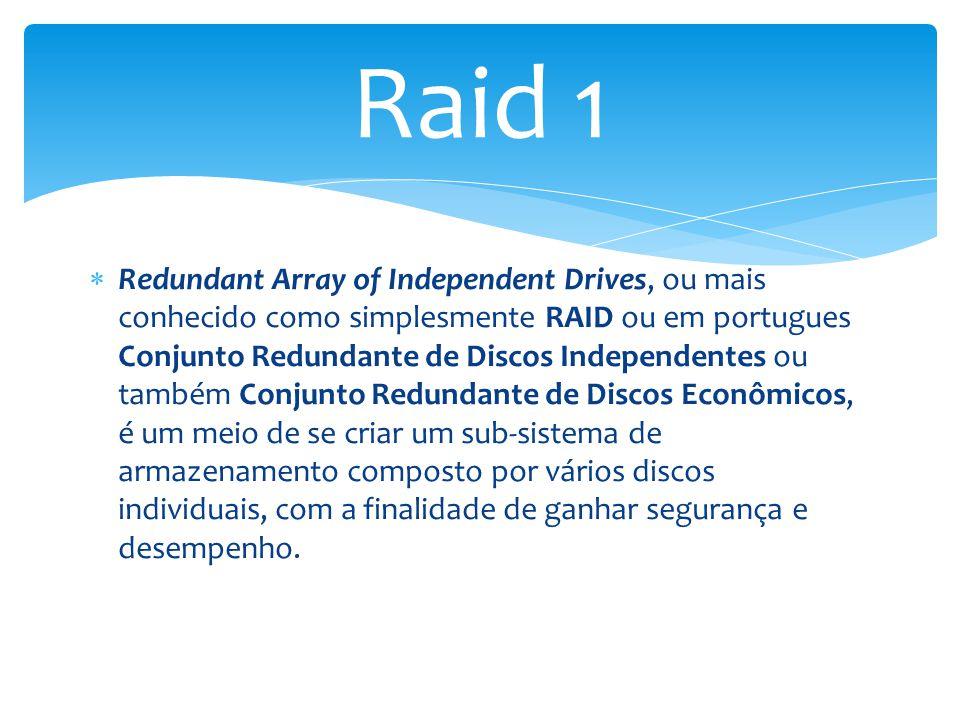 Redundant Array of Independent Drives, ou mais conhecido como simplesmente RAID ou em portugues Conjunto Redundante de Discos Independentes ou também