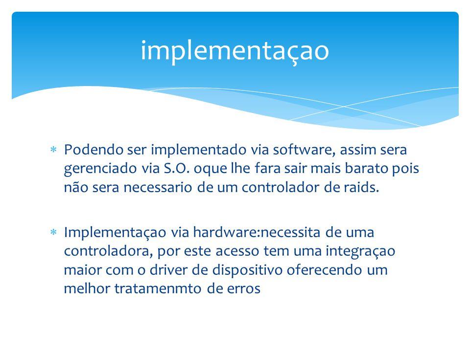Organização de Computadores – Prof.Marino Contingência de Disco Dúvidas??.