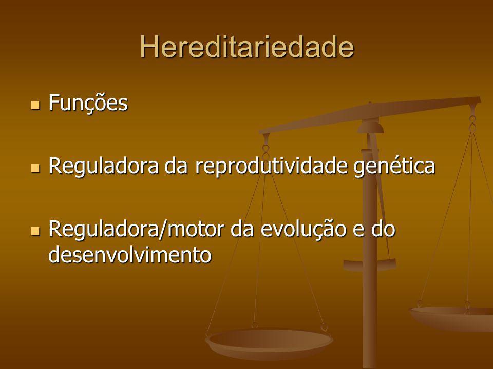 Hereditariedade Funções Funções Reguladora da reprodutividade genética Reguladora da reprodutividade genética Reguladora/motor da evolução e do desenv