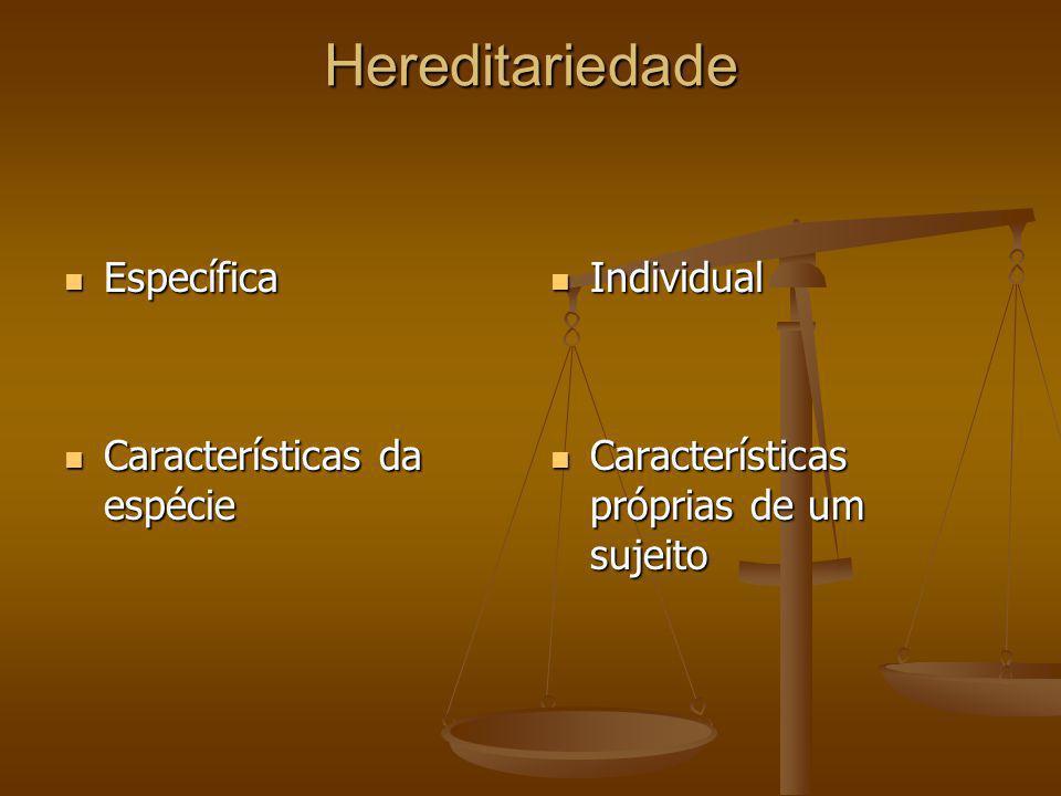 Hereditariedade Específica Específica Características da espécie Características da espécie Individual Características próprias de um sujeito