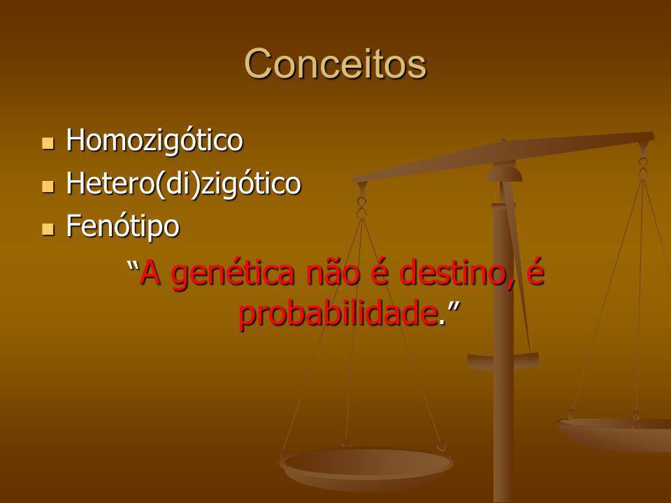 Conceitos Homozigótico Homozigótico Hetero(di)zigótico Hetero(di)zigótico Fenótipo Fenótipo A genética não é destino, é probabilidade. A genética não
