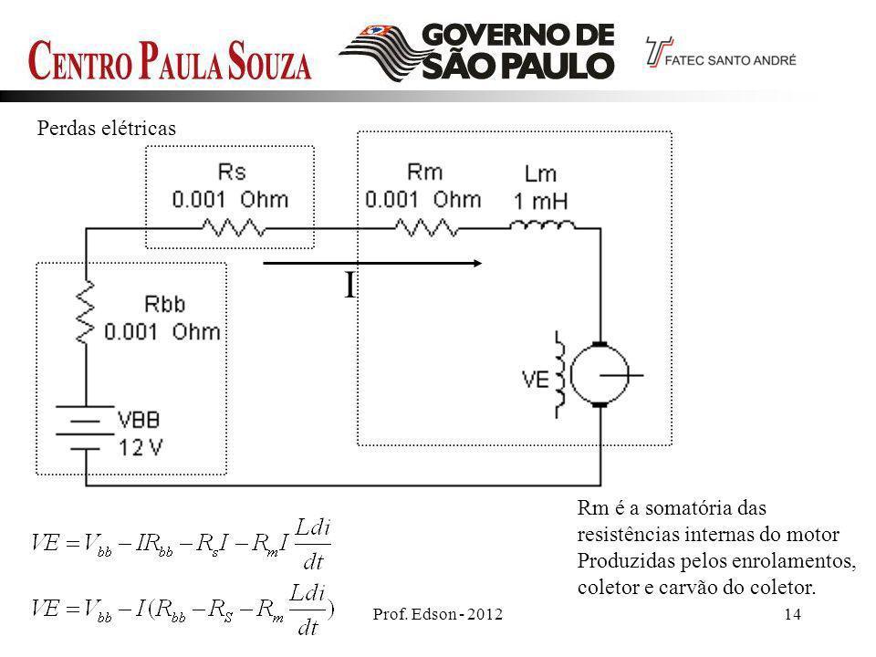 Prof. Edson - 201214 Perdas elétricas I Rm é a somatória das resistências internas do motor Produzidas pelos enrolamentos, coletor e carvão do coletor
