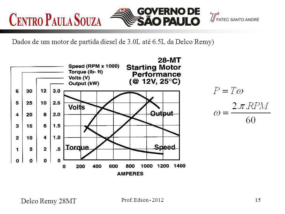 Prof. Edson - 201215 Dados de um motor de partida diesel de 3.0L até 6.5L da Delco Remy) Delco Remy 28MT