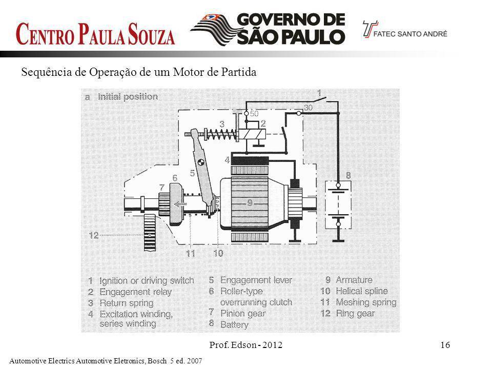 Prof. Edson - 201216 Sequência de Operação de um Motor de Partida Automotive Electrics Automotive Eletronics, Bosch 5 ed. 2007