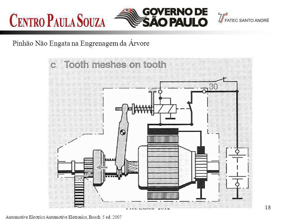 Prof. Edson - 201218 Pinhão Não Engata na Engrenagem da Árvore Automotive Electrics Automotive Eletronics, Bosch 5 ed. 2007