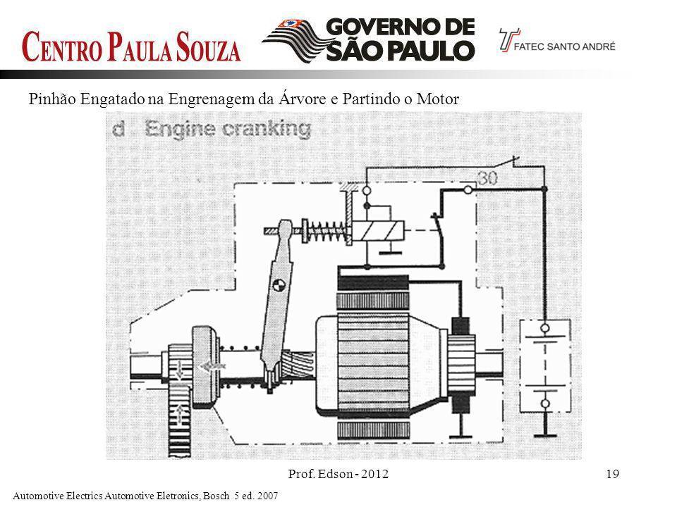 Prof. Edson - 201219 Pinhão Engatado na Engrenagem da Árvore e Partindo o Motor Automotive Electrics Automotive Eletronics, Bosch 5 ed. 2007