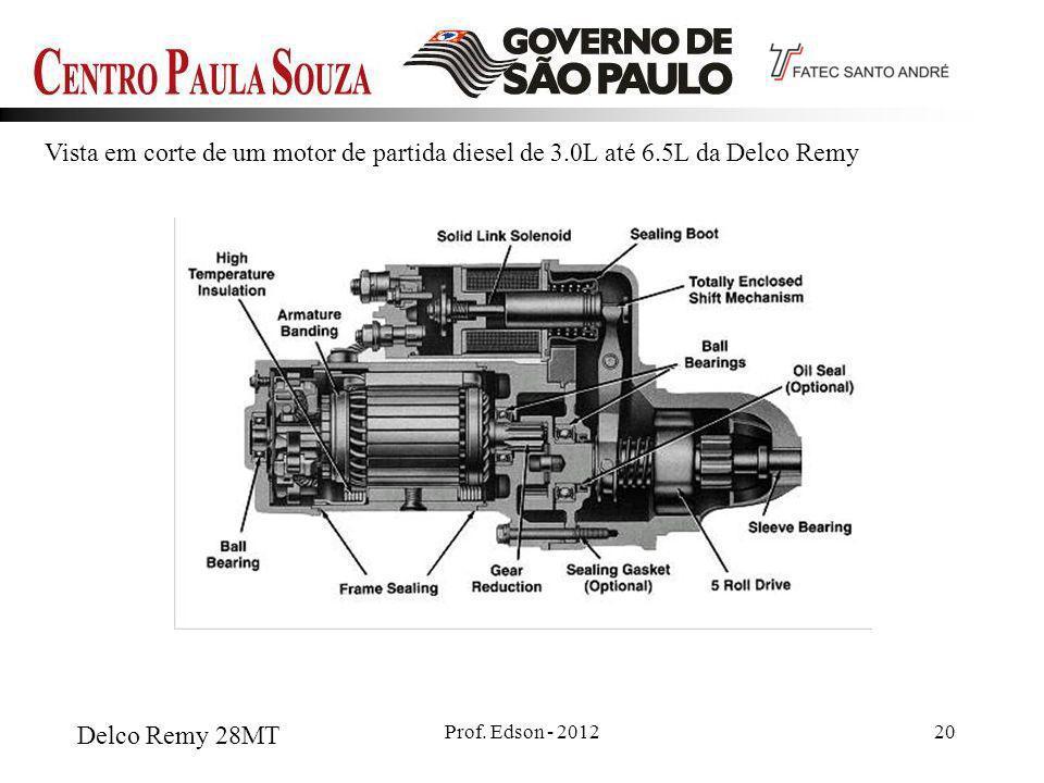 Prof. Edson - 201220 Vista em corte de um motor de partida diesel de 3.0L até 6.5L da Delco Remy Delco Remy 28MT