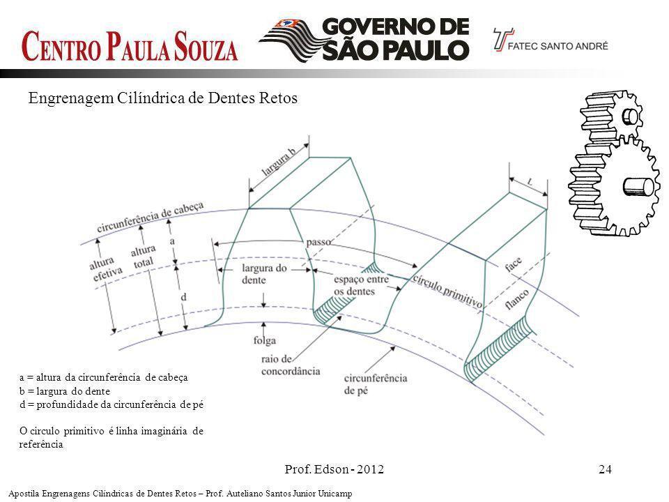 Prof. Edson - 201224 Engrenagem Cilíndrica de Dentes Retos Apostila Engrenagens Cilíndricas de Dentes Retos – Prof. Auteliano Santos Junior Unicamp a