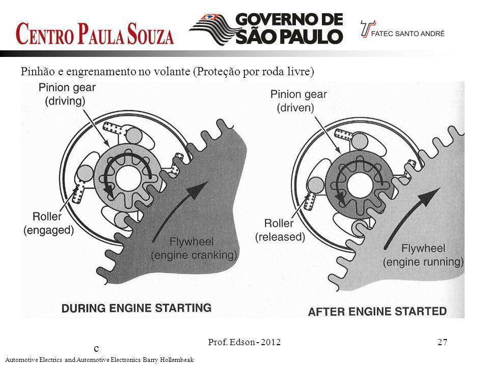 Prof. Edson - 201227 Pinhão e engrenamento no volante (Proteção por roda livre) c Automotive Electrics and Automotive Electronics Barry Hollembeak