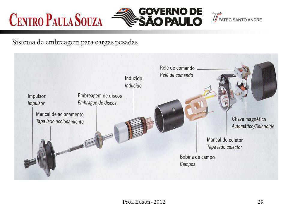 Prof. Edson - 201229 Sistema de embreagem para cargas pesadas