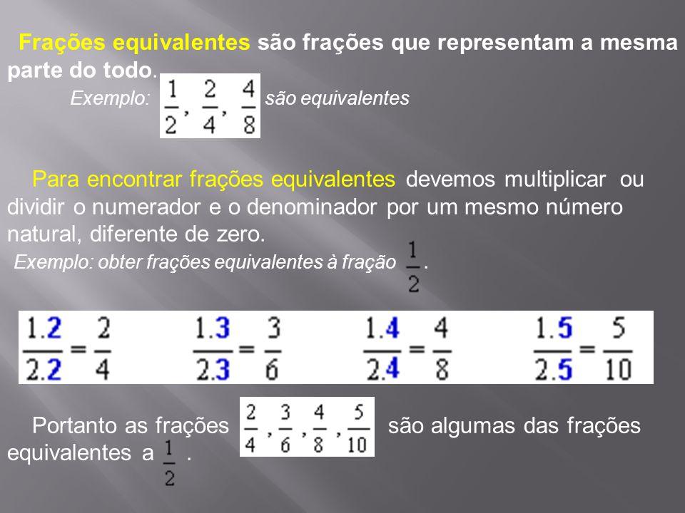 Frações equivalentes são frações que representam a mesma parte do todo.