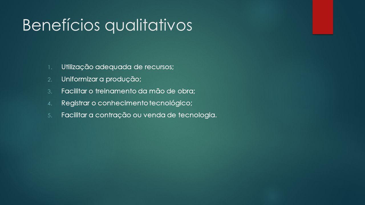 Benefícios qualitativos 1. Utilização adequada de recursos; 2. Uniformizar a produção; 3. Facilitar o treinamento da mão de obra; 4. Registrar o conhe
