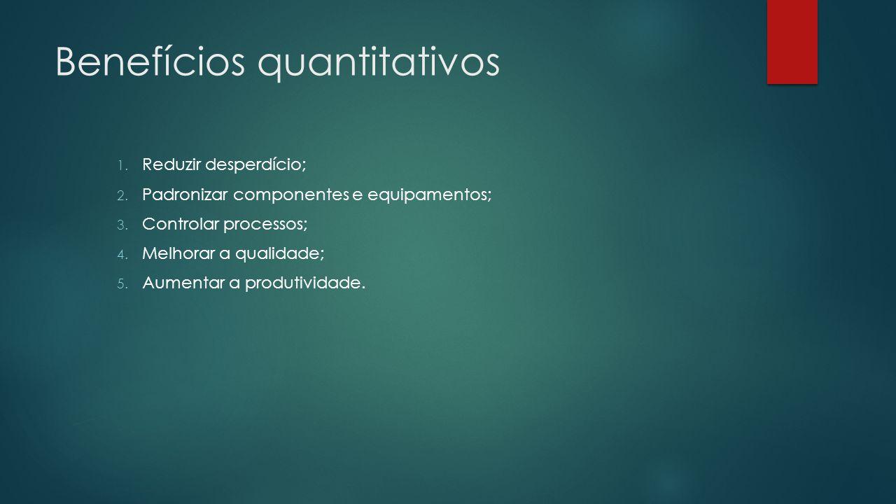 Benefícios quantitativos 1. Reduzir desperdício; 2. Padronizar componentes e equipamentos; 3. Controlar processos; 4. Melhorar a qualidade; 5. Aumenta