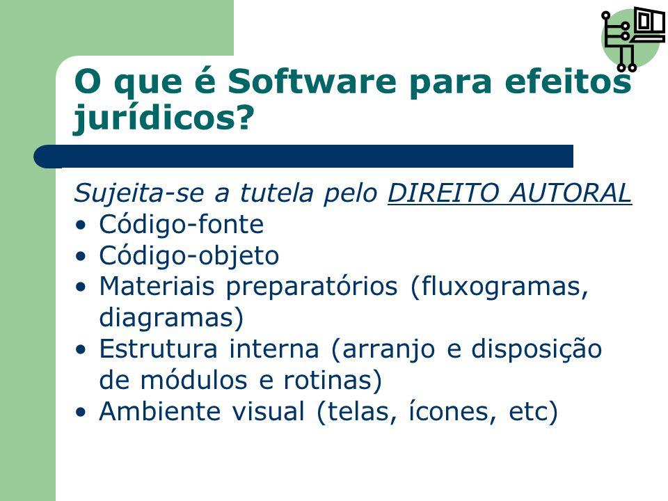 O que é Software para efeitos jurídicos? Sujeita-se a tutela pelo DIREITO AUTORAL Código-fonte Código-objeto Materiais preparatórios (fluxogramas, dia