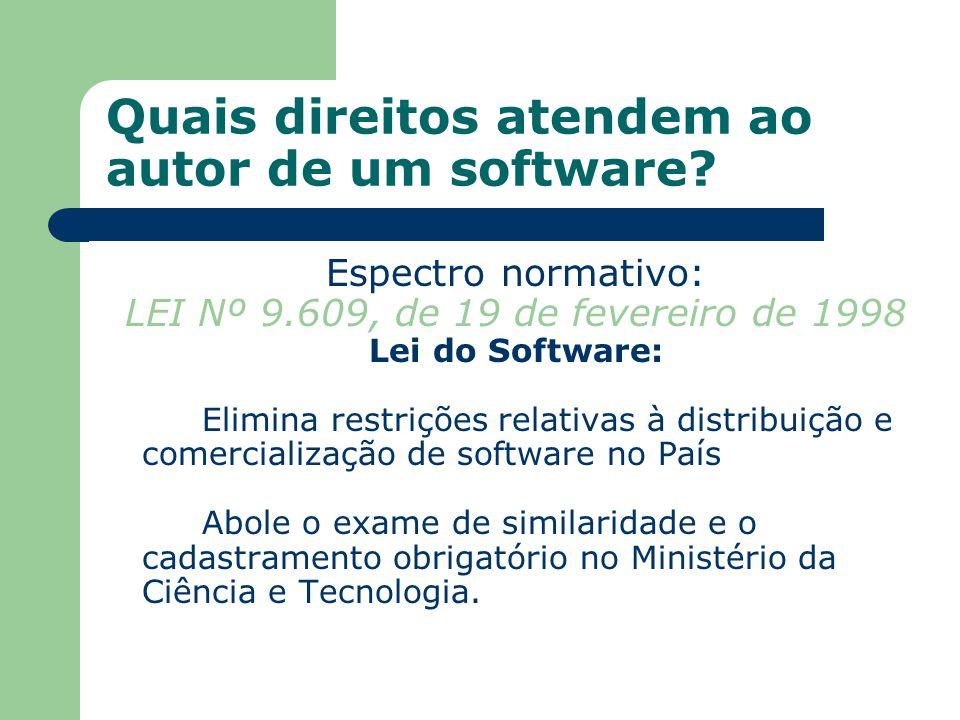 Quais direitos atendem ao autor de um software? Espectro normativo: LEI Nº 9.609, de 19 de fevereiro de 1998 Lei do Software: Elimina restrições relat