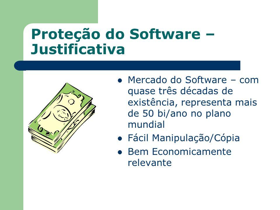 Proteção do Software – Justificativa Mercado do Software – com quase três décadas de existência, representa mais de 50 bi/ano no plano mundial Fácil M