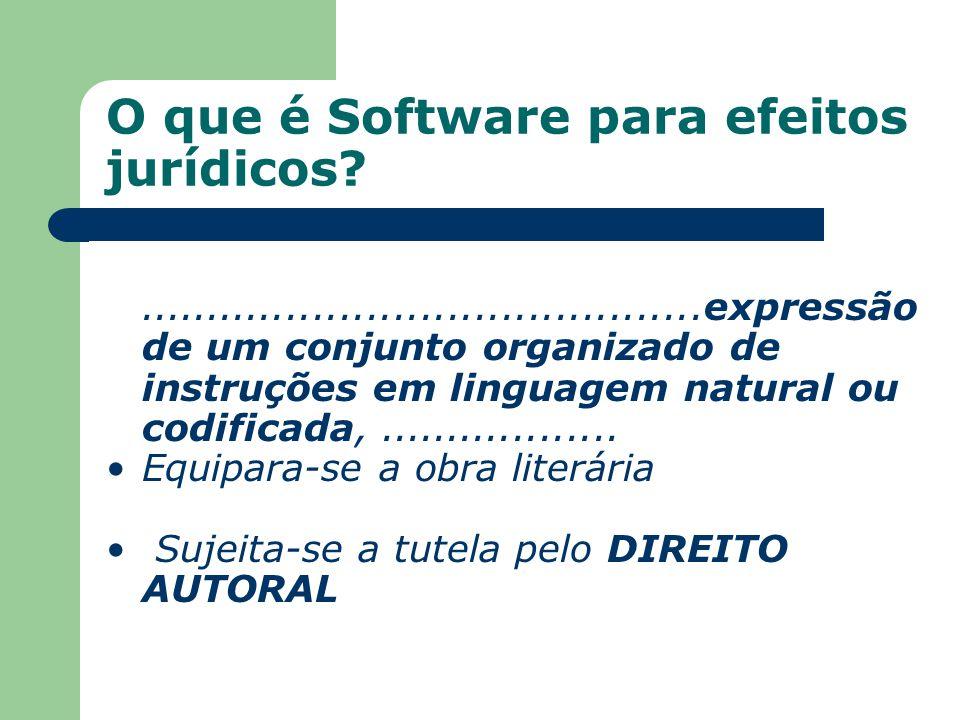 O que é Software para efeitos jurídicos?..........................................expressão de um conjunto organizado de instruções em linguagem natur