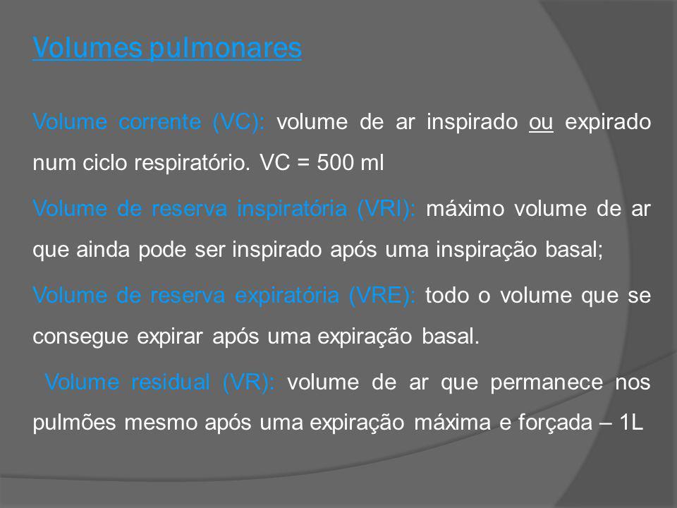 Volumes pulmonares Volume corrente (VC): volume de ar inspirado ou expirado num ciclo respiratório. VC = 500 ml Volume de reserva inspiratória (VRI):