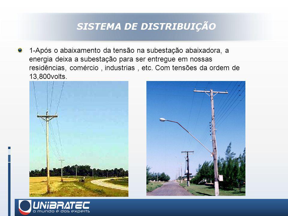 SISTEMA DE DISTRIBUIÇÃO 1-Após o abaixamento da tensão na subestação abaixadora, a energia deixa a subestação para ser entregue em nossas residências, comércio, industrias, etc.