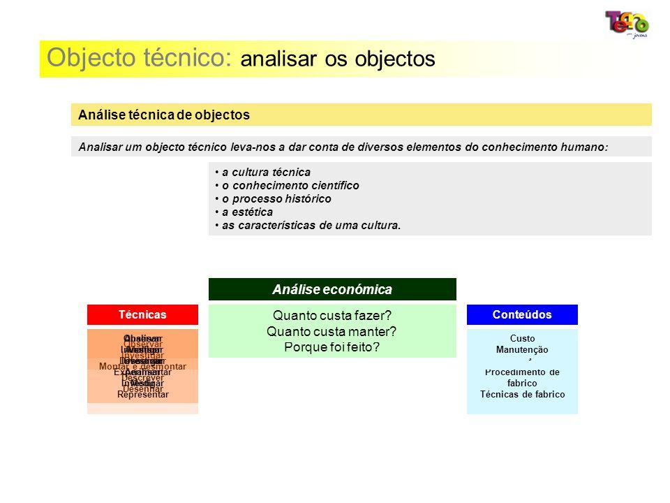 Objecto técnico: analisar os objectos Analisar um objecto técnico leva-nos a dar conta de diversos elementos do conhecimento humano: Análise técnica d