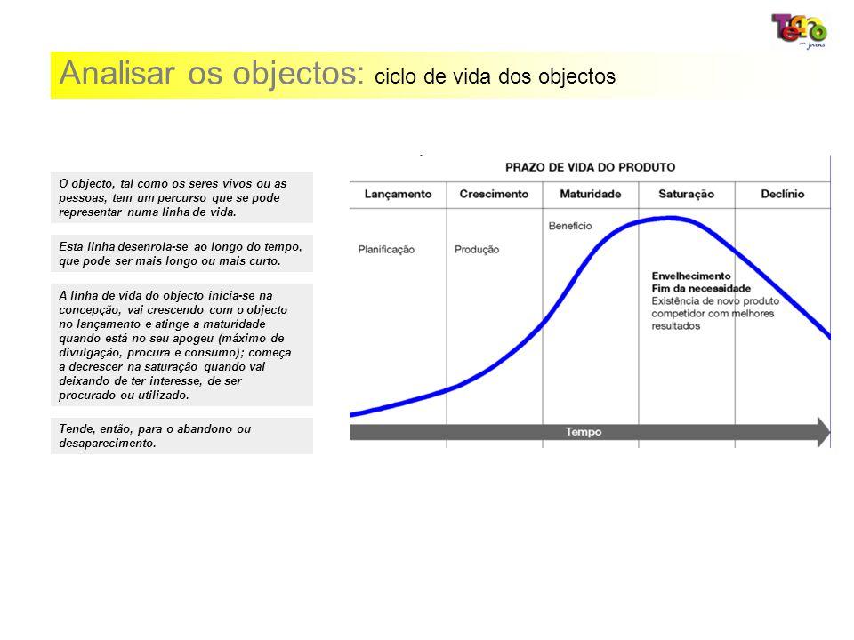 Analisar os objectos: ciclo de vida dos objectos A linha de vida do objecto inicia-se na concepção, vai crescendo com o objecto no lançamento e atinge
