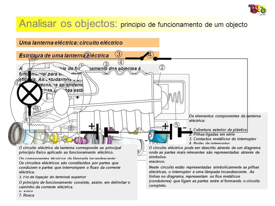 Analisar os objectos: principio de funcionamento de um objecto A análise do princípio de funcionamento dos objectos é fundamental para entendermos com