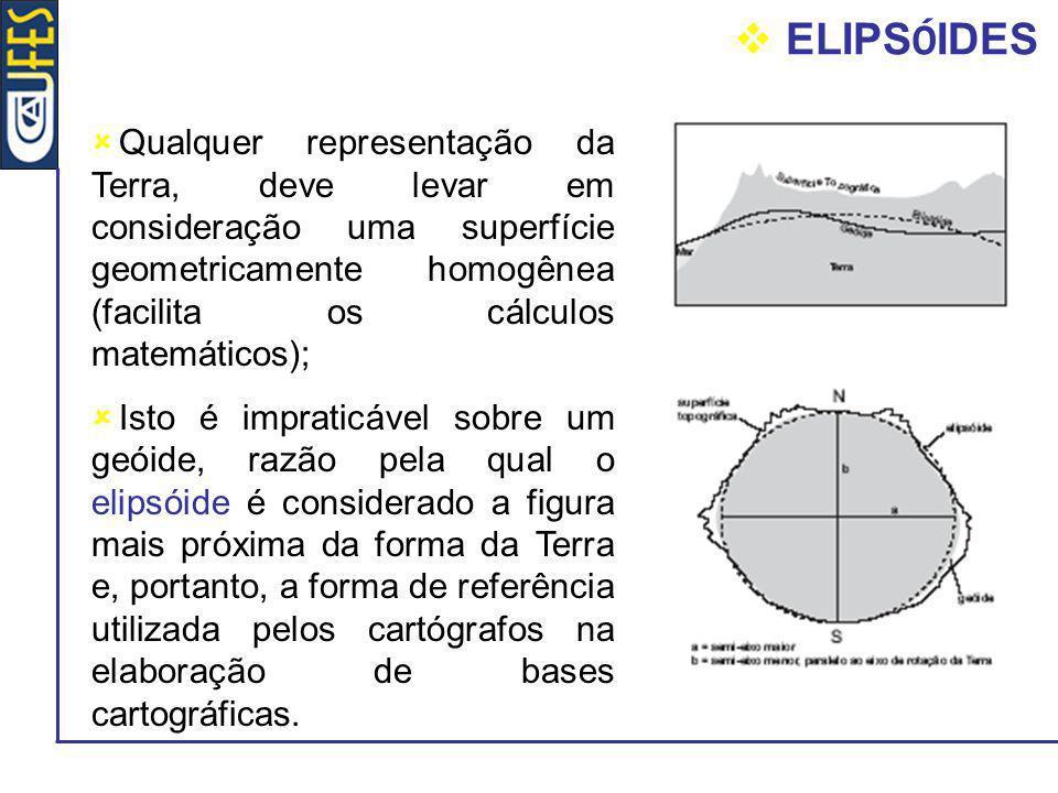 Qualquer representação da Terra, deve levar em consideração uma superfície geometricamente homogênea (facilita os cálculos matemáticos); Isto é imprat